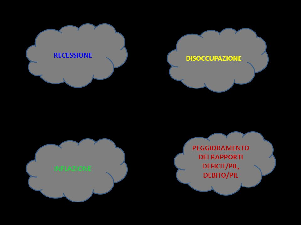 PEGGIORAMENTO DEI RAPPORTI DEFICIT/PIL, DEBITO/PIL