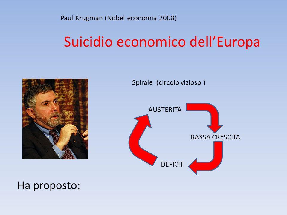 Suicidio economico dell'Europa