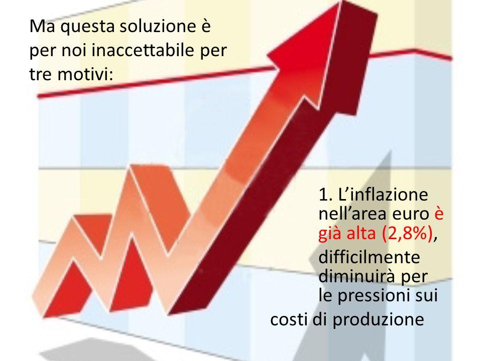 Ma questa soluzione è per noi inaccettabile per. tre motivi: 1. L'inflazione nell'area euro è già alta (2,8%),