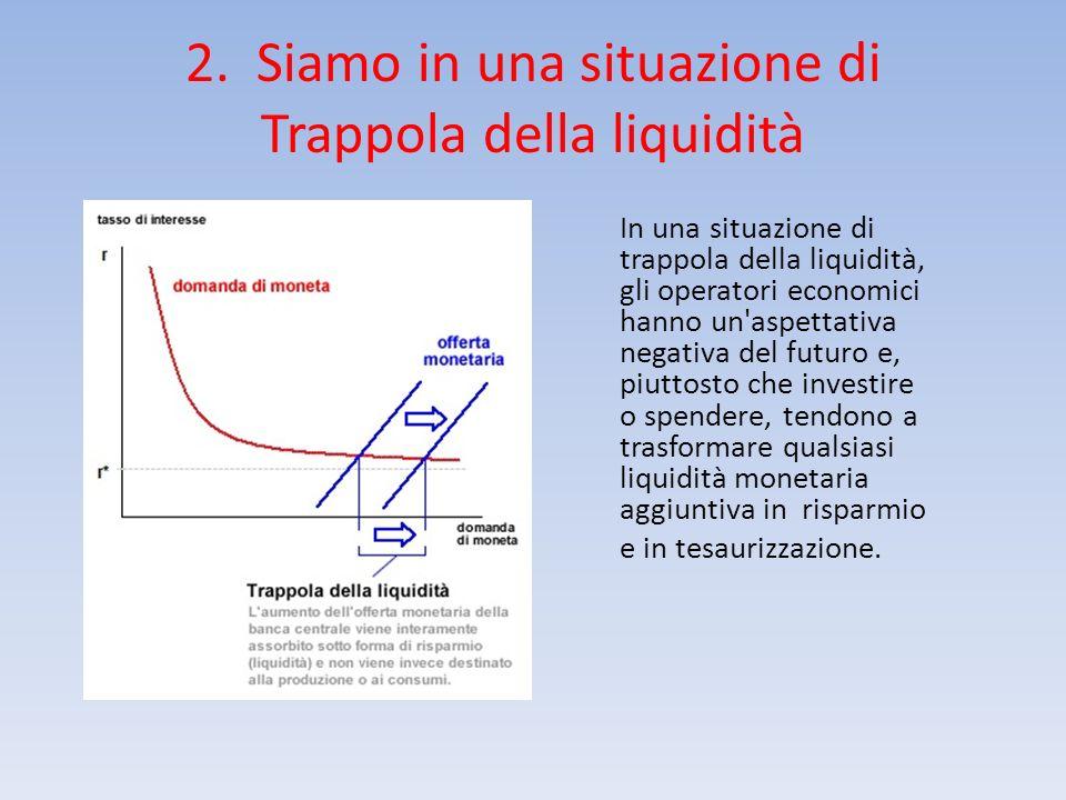 2. Siamo in una situazione di Trappola della liquidità