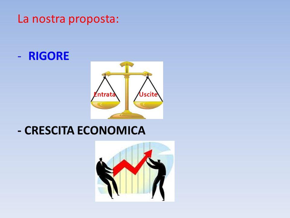 La nostra proposta: RIGORE - CRESCITA ECONOMICA Entrata Uscite