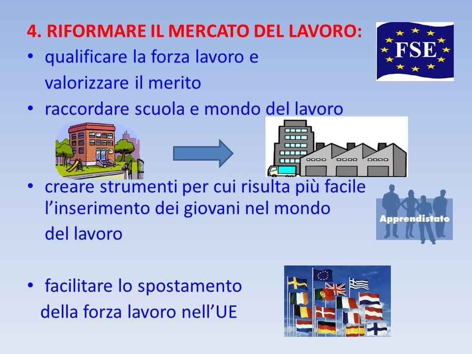 4. RIFORMARE IL MERCATO DEL LAVORO: