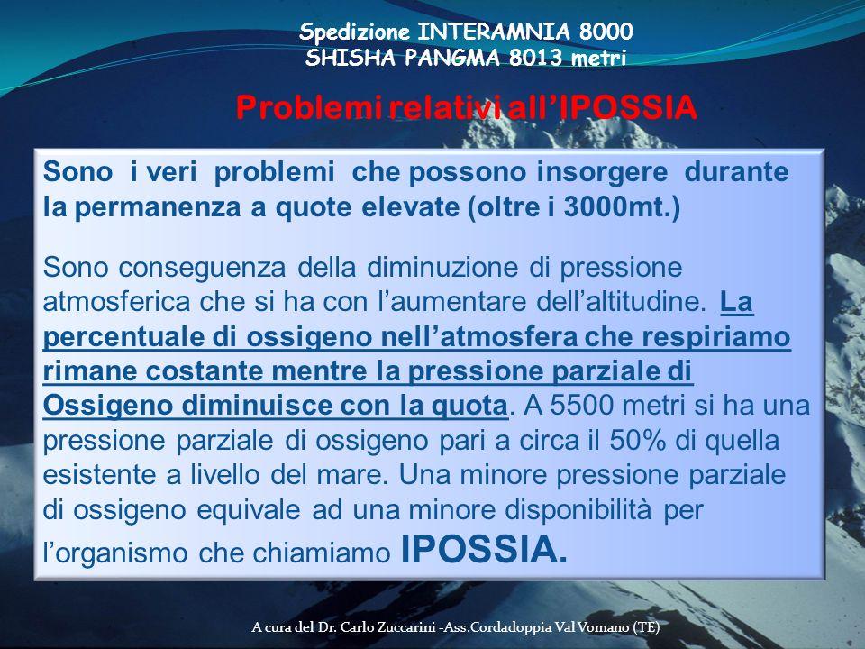 Spedizione INTERAMNIA 8000 Problemi relativi all'IPOSSIA
