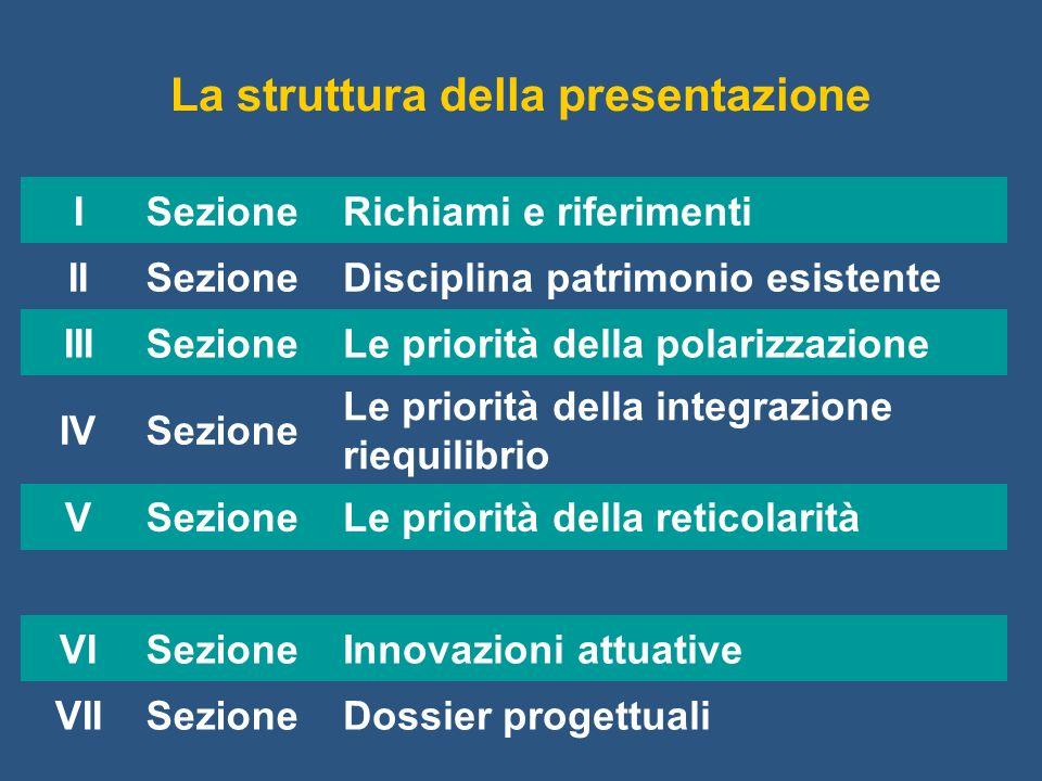La struttura della presentazione