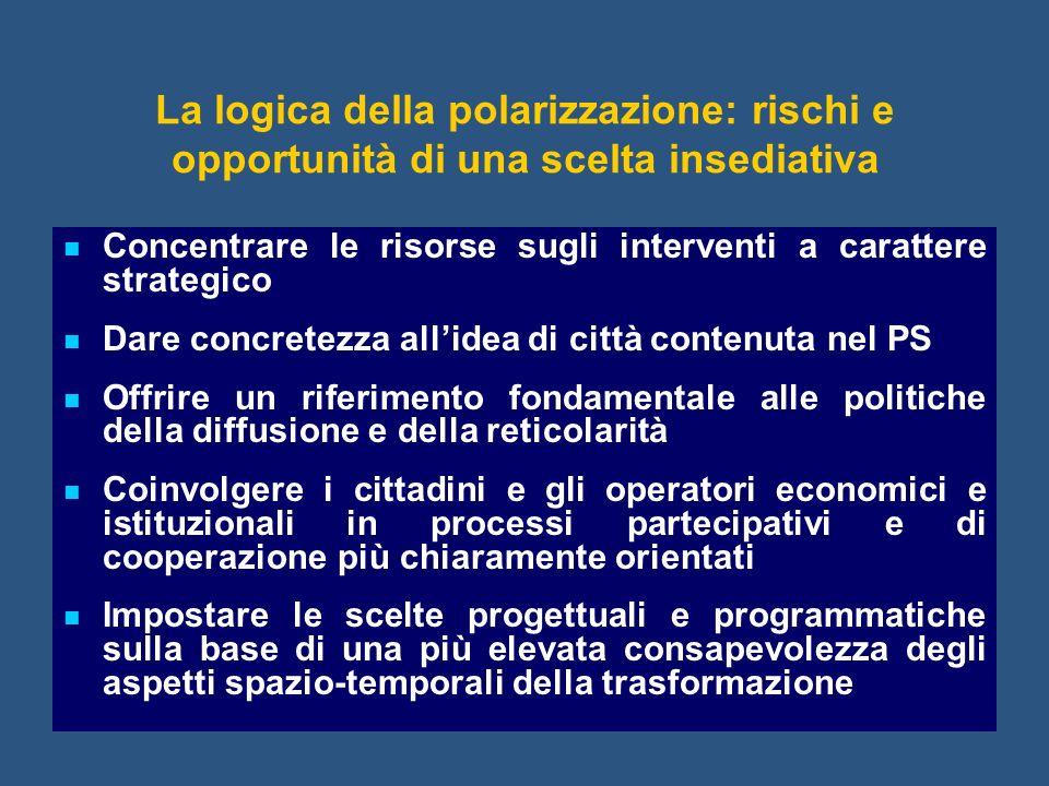 La logica della polarizzazione: rischi e opportunità di una scelta insediativa