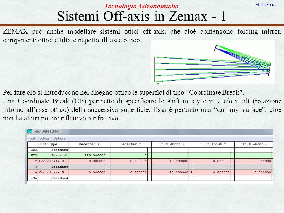 Sistemi Off-axis in Zemax - 1