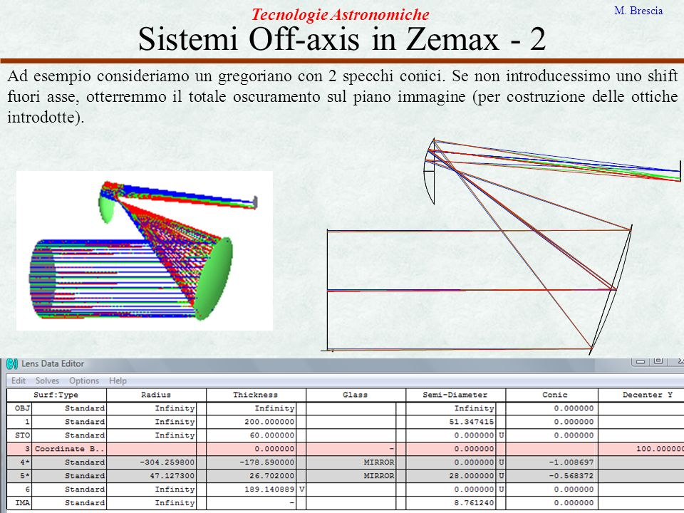 Sistemi Off-axis in Zemax - 2
