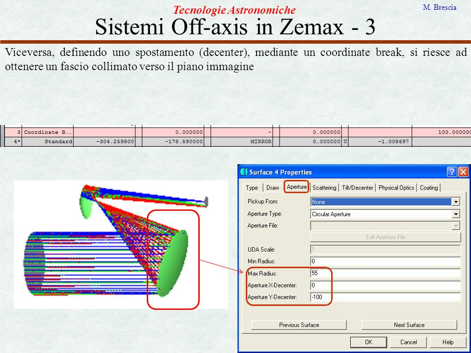Sistemi Off-axis in Zemax - 3