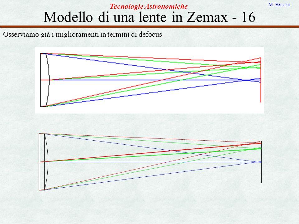 Modello di una lente in Zemax - 16