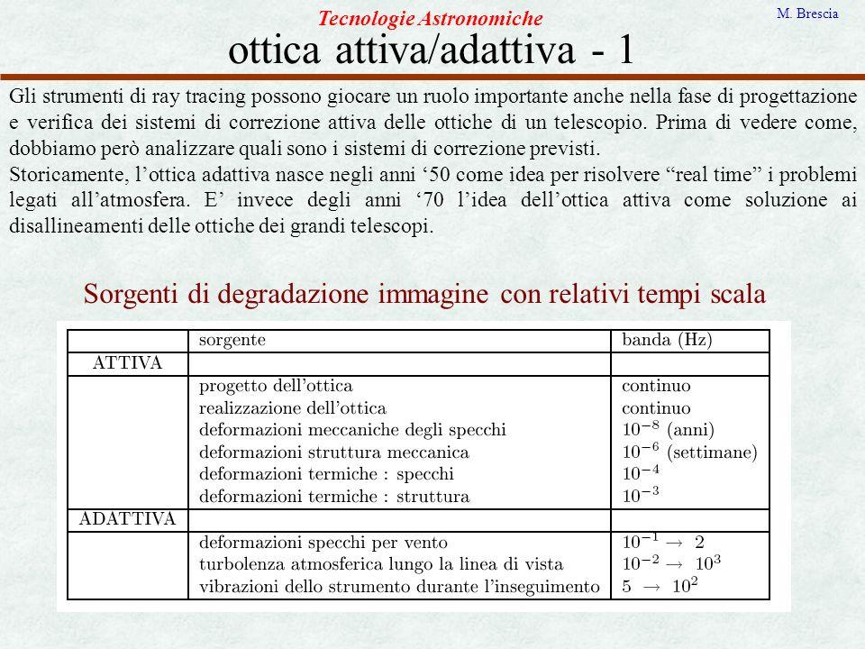ottica attiva/adattiva - 1