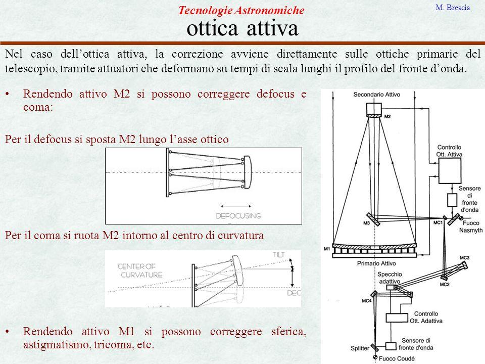 ottica attiva Tecnologie Astronomiche