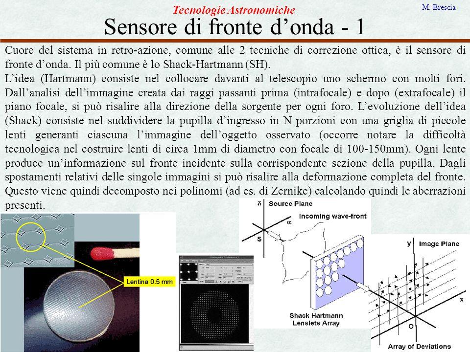 Sensore di fronte d'onda - 1