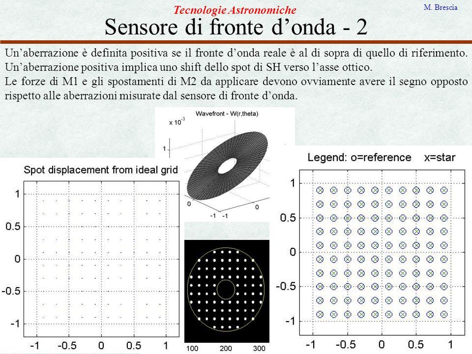 Sensore di fronte d'onda - 2