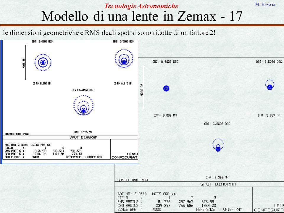 Modello di una lente in Zemax - 17