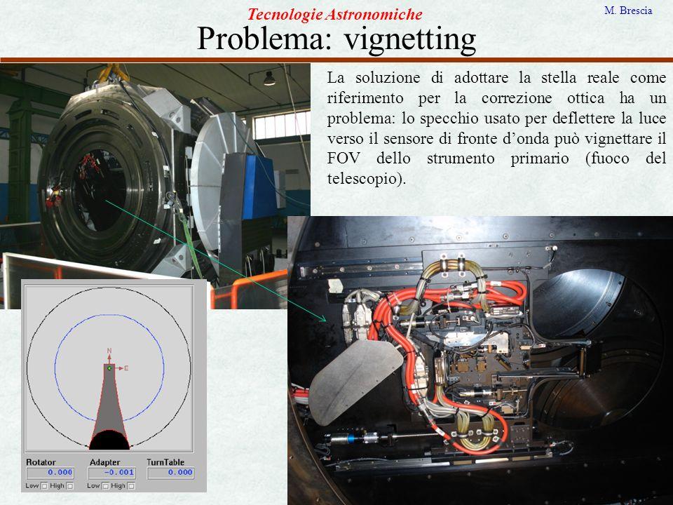 Problema: vignetting Tecnologie Astronomiche