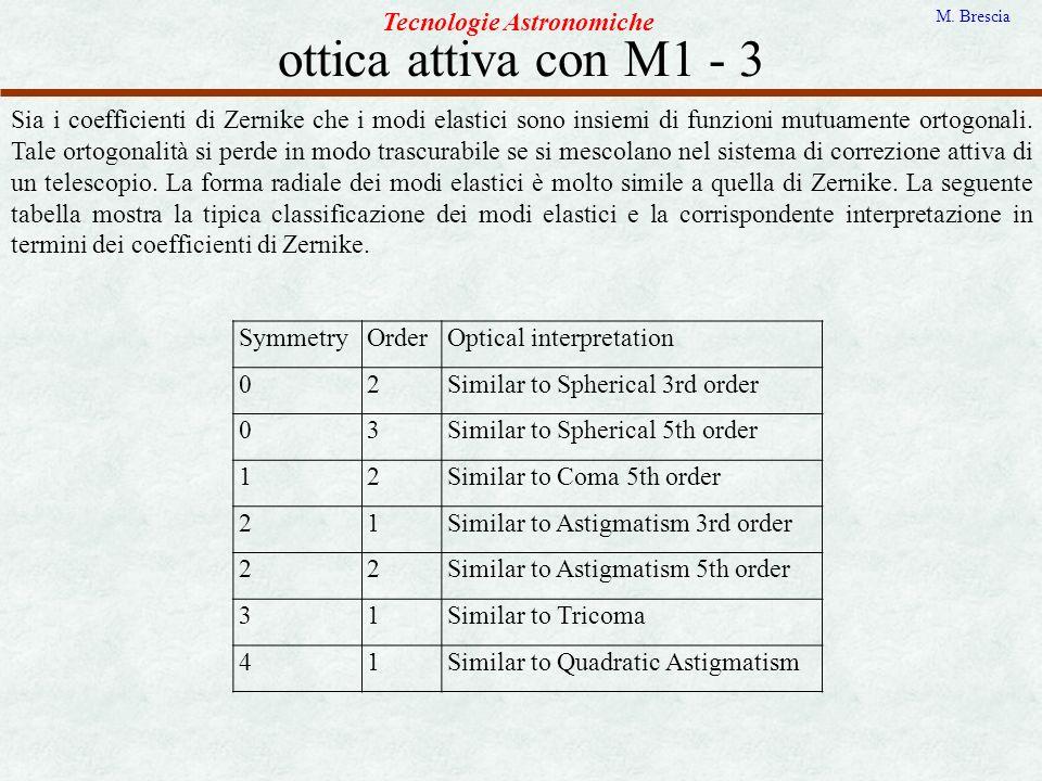 ottica attiva con M1 - 3 Tecnologie Astronomiche