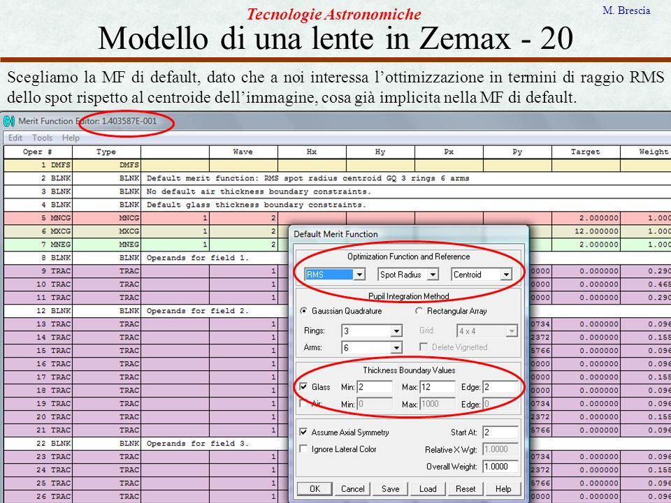 Modello di una lente in Zemax - 20