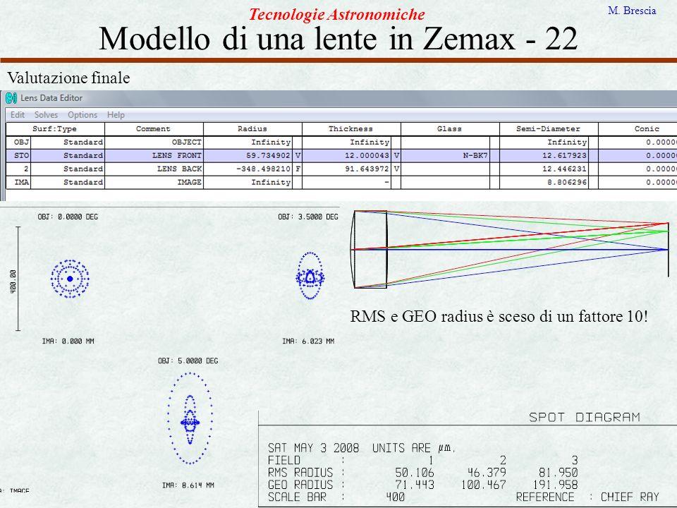 Modello di una lente in Zemax - 22