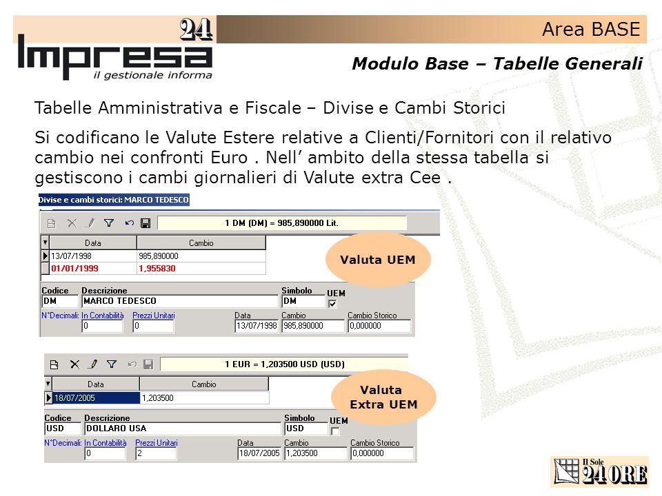 Tabelle Amministrativa e Fiscale – Divise e Cambi Storici