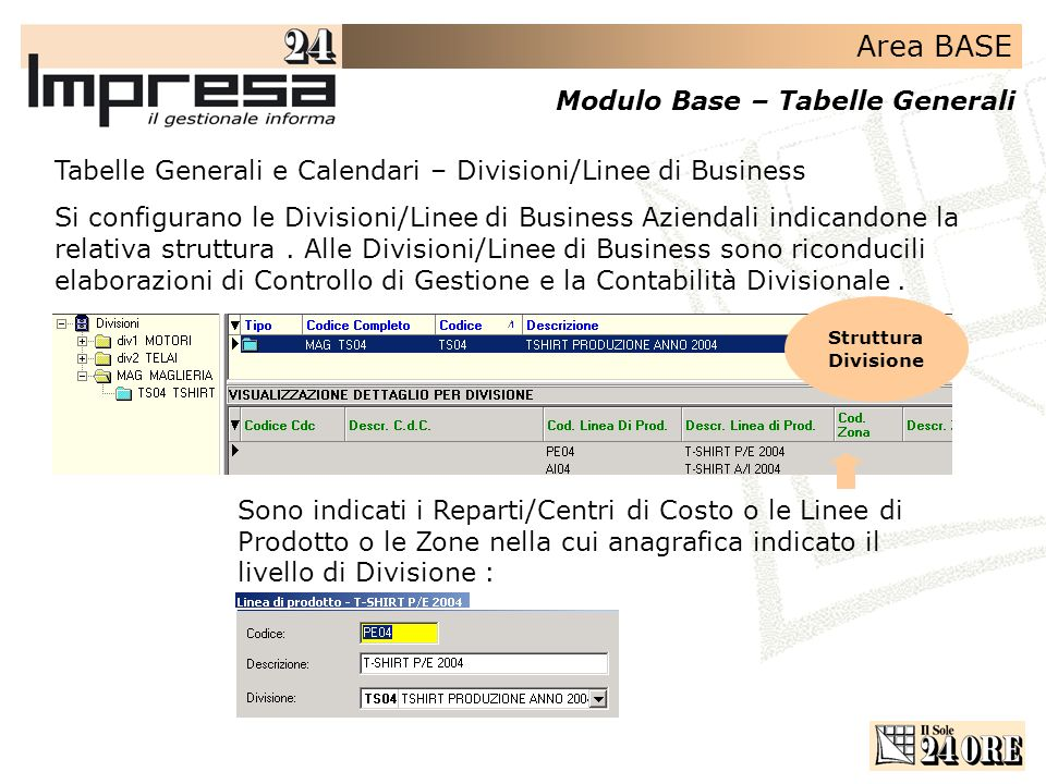 Tabelle Generali e Calendari – Divisioni/Linee di Business
