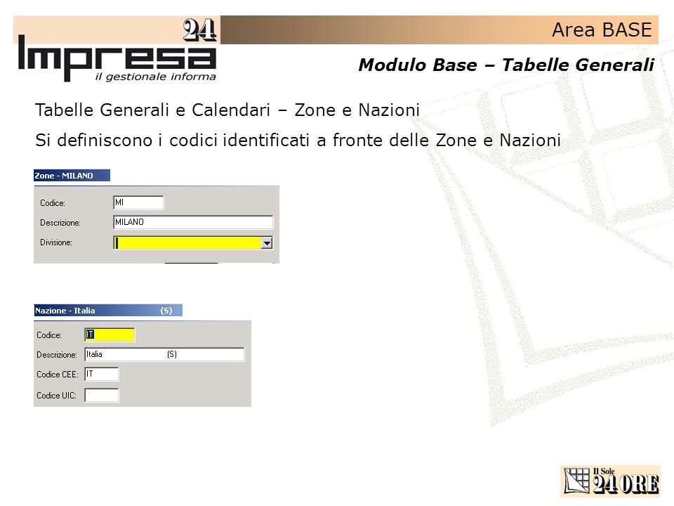 Tabelle Generali e Calendari – Zone e Nazioni