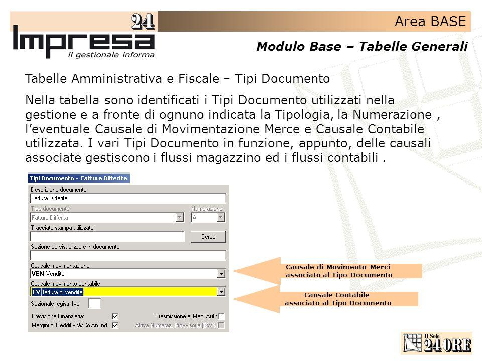 Tabelle Amministrativa e Fiscale – Tipi Documento