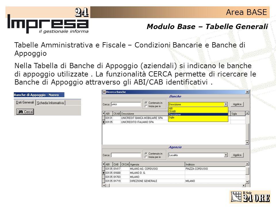 Tabelle Amministrativa e Fiscale – Condizioni Bancarie e Banche di Appoggio