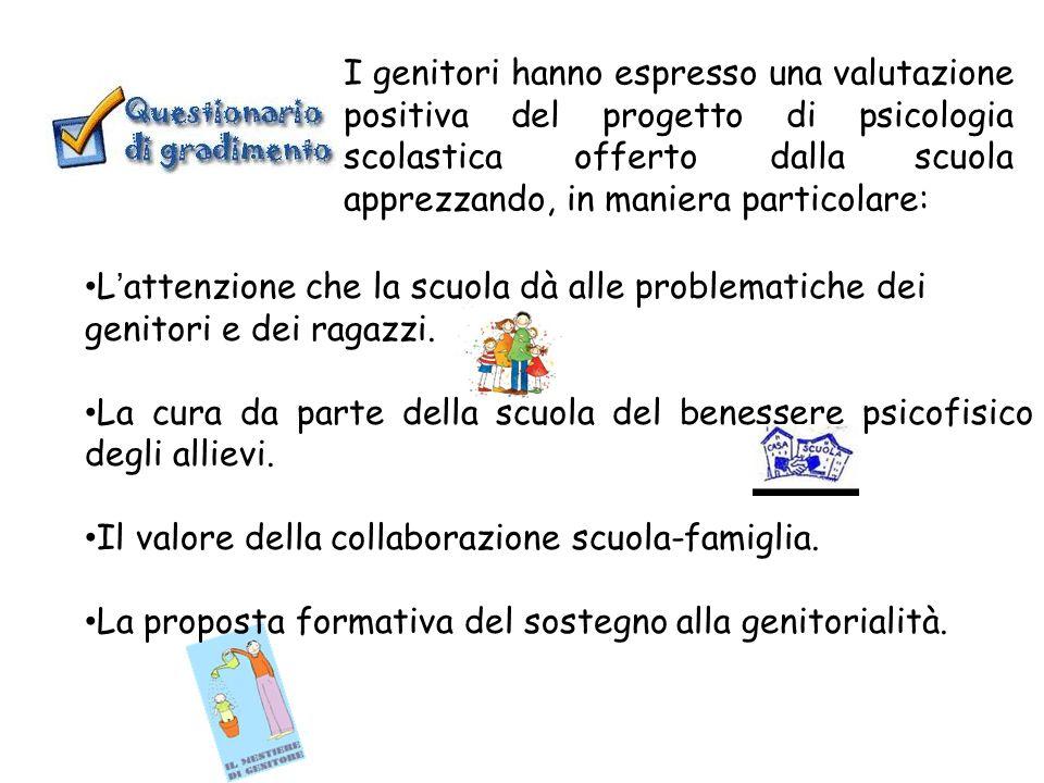 I genitori hanno espresso una valutazione positiva del progetto di psicologia scolastica offerto dalla scuola apprezzando, in maniera particolare: