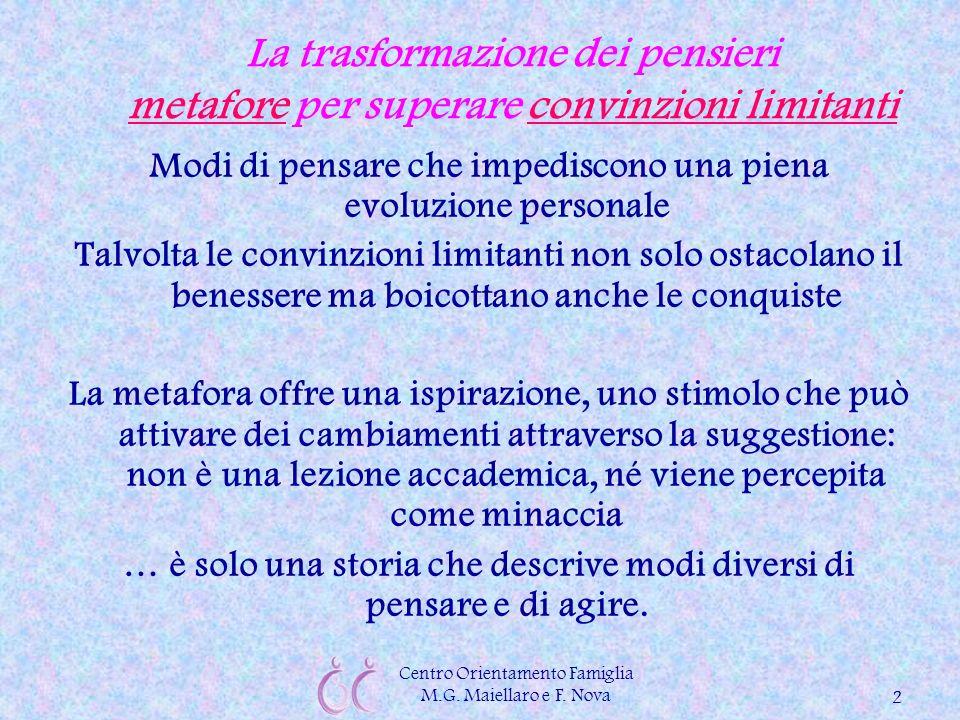 Collegio Bianconi 1 Febbraio 2008. La trasformazione dei pensieri metafore per superare convinzioni limitanti.