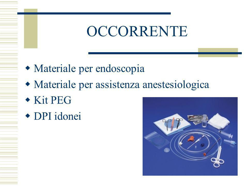 OCCORRENTE Materiale per endoscopia