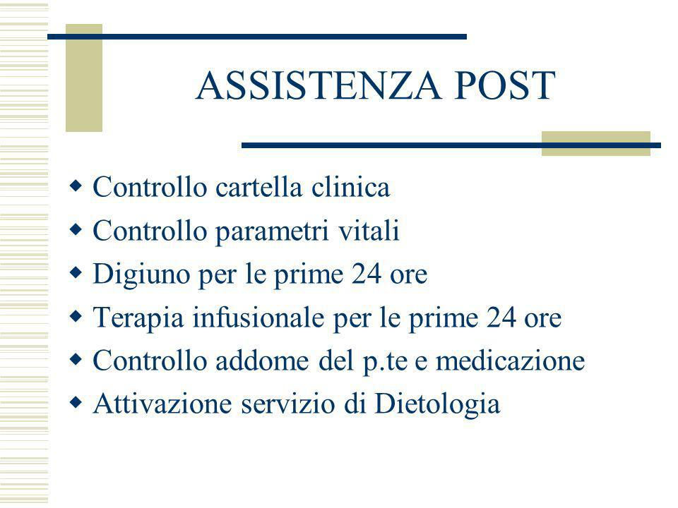 ASSISTENZA POST Controllo cartella clinica Controllo parametri vitali