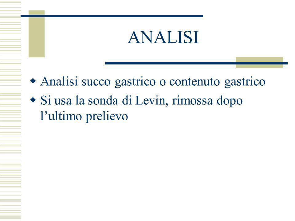 ANALISI Analisi succo gastrico o contenuto gastrico