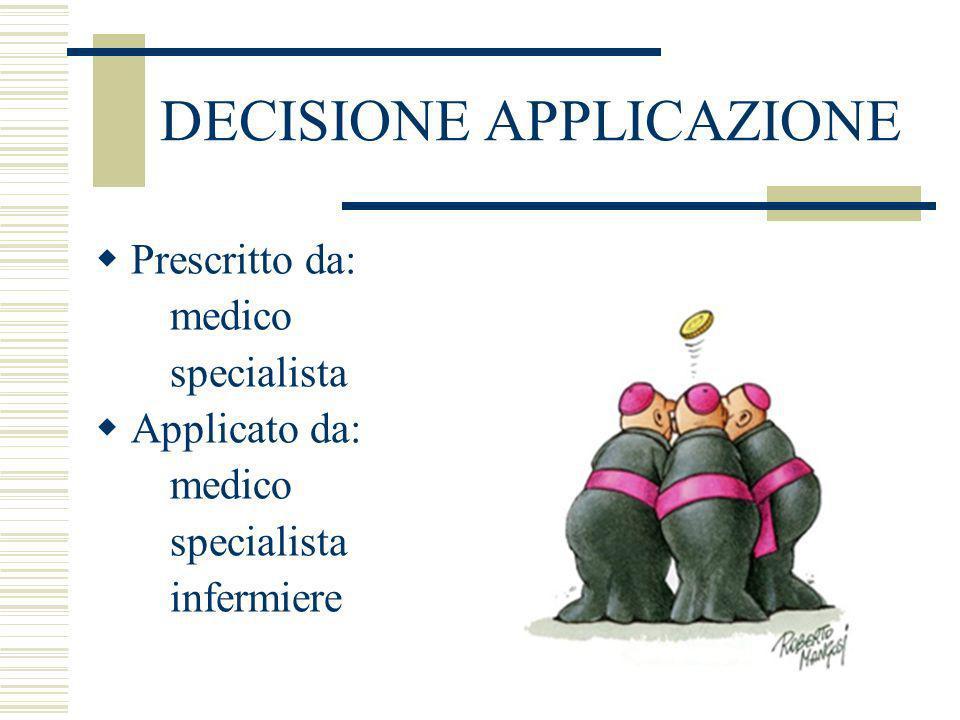 DECISIONE APPLICAZIONE