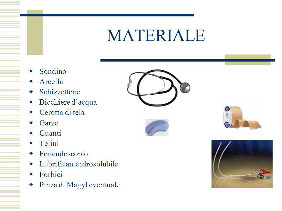 MATERIALE Sondino Arcella Schizzettone Bicchiere d'acqua