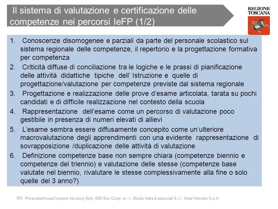 Il sistema di valutazione e certificazione delle competenze nei percorsi IeFP (1/2)