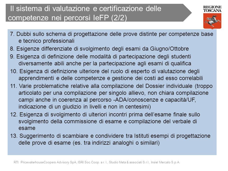 Il sistema di valutazione e certificazione delle competenze nei percorsi IeFP (2/2)