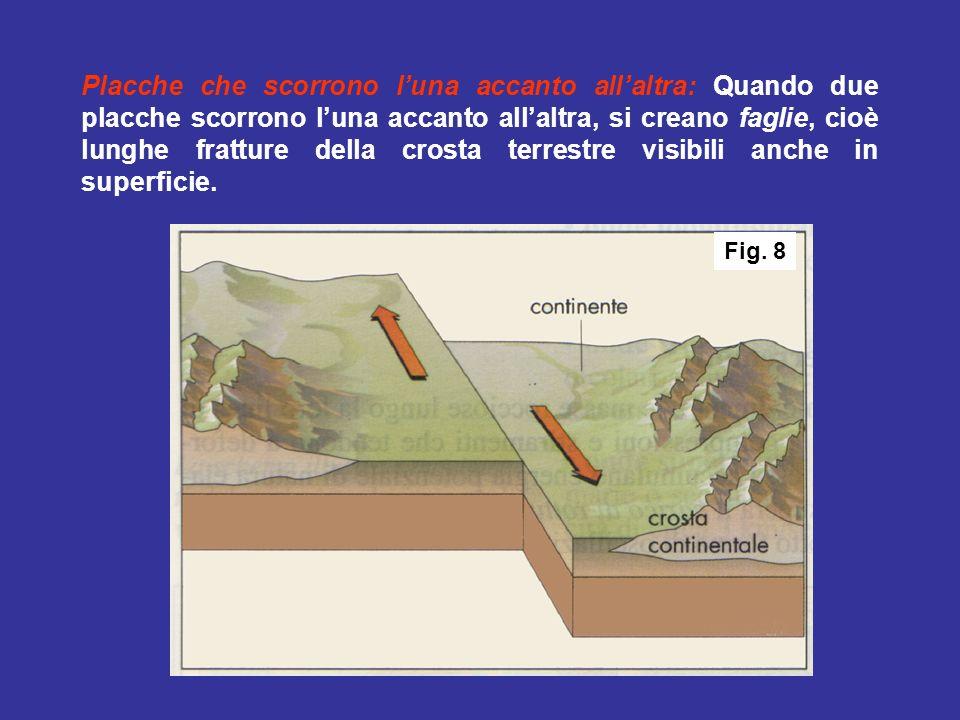 Placche che scorrono l'una accanto all'altra: Quando due placche scorrono l'una accanto all'altra, si creano faglie, cioè lunghe fratture della crosta terrestre visibili anche in superficie.