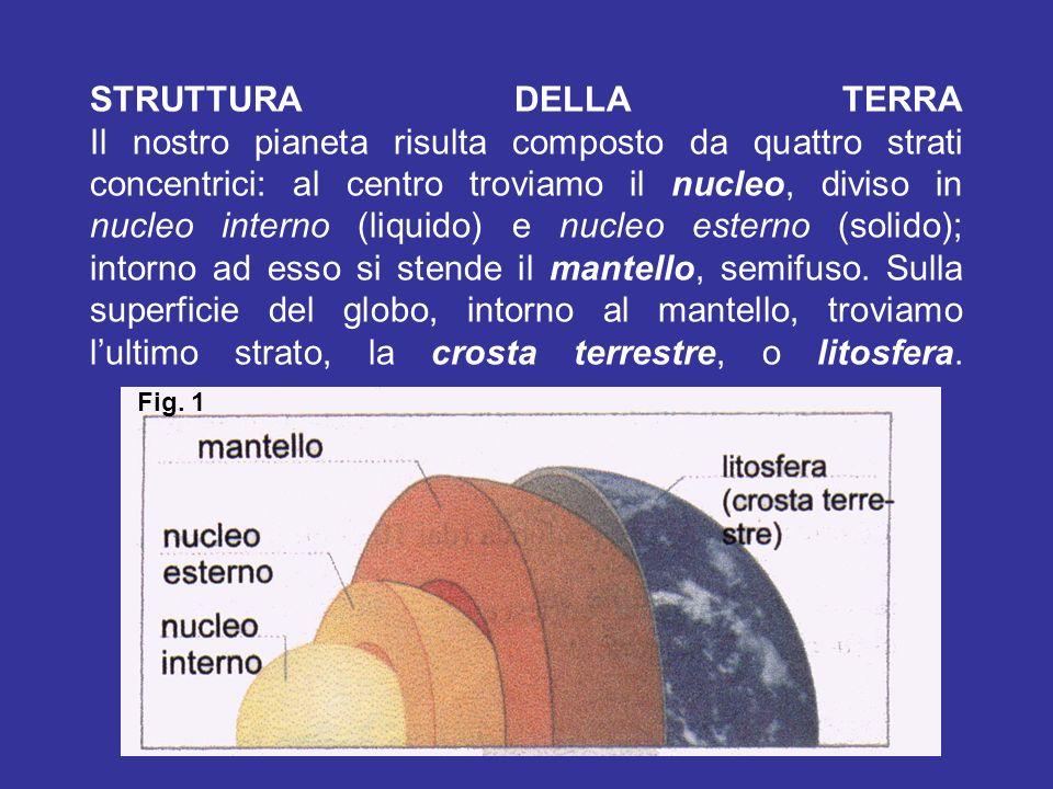 STRUTTURA DELLA TERRA Il nostro pianeta risulta composto da quattro strati concentrici: al centro troviamo il nucleo, diviso in nucleo interno (liquido) e nucleo esterno (solido); intorno ad esso si stende il mantello, semifuso. Sulla superficie del globo, intorno al mantello, troviamo l'ultimo strato, la crosta terrestre, o litosfera.