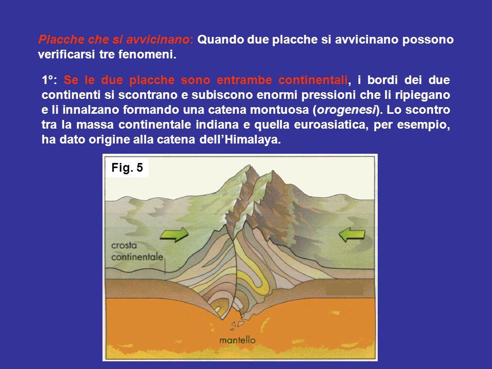 Placche che si avvicinano: Quando due placche si avvicinano possono verificarsi tre fenomeni.