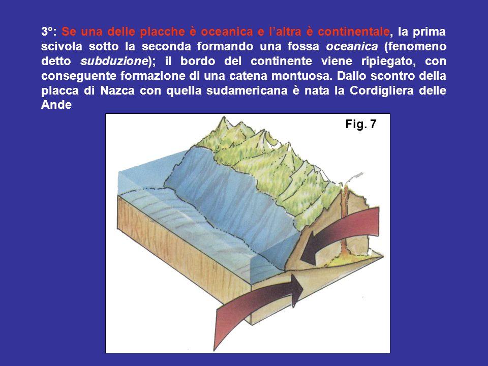 3°: Se una delle placche è oceanica e l'altra è continentale, la prima scivola sotto la seconda formando una fossa oceanica (fenomeno detto subduzione); il bordo del continente viene ripiegato, con conseguente formazione di una catena montuosa. Dallo scontro della placca di Nazca con quella sudamericana è nata la Cordigliera delle Ande