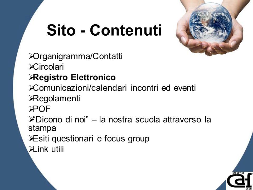 Sito - Contenuti Organigramma/Contatti Circolari Registro Elettronico