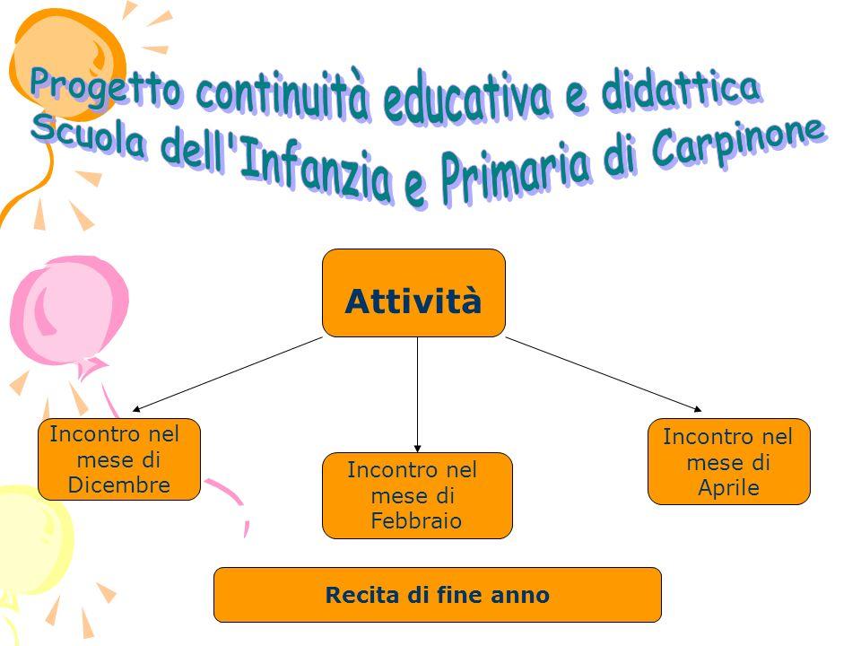 Progetto continuità educativa e didattica