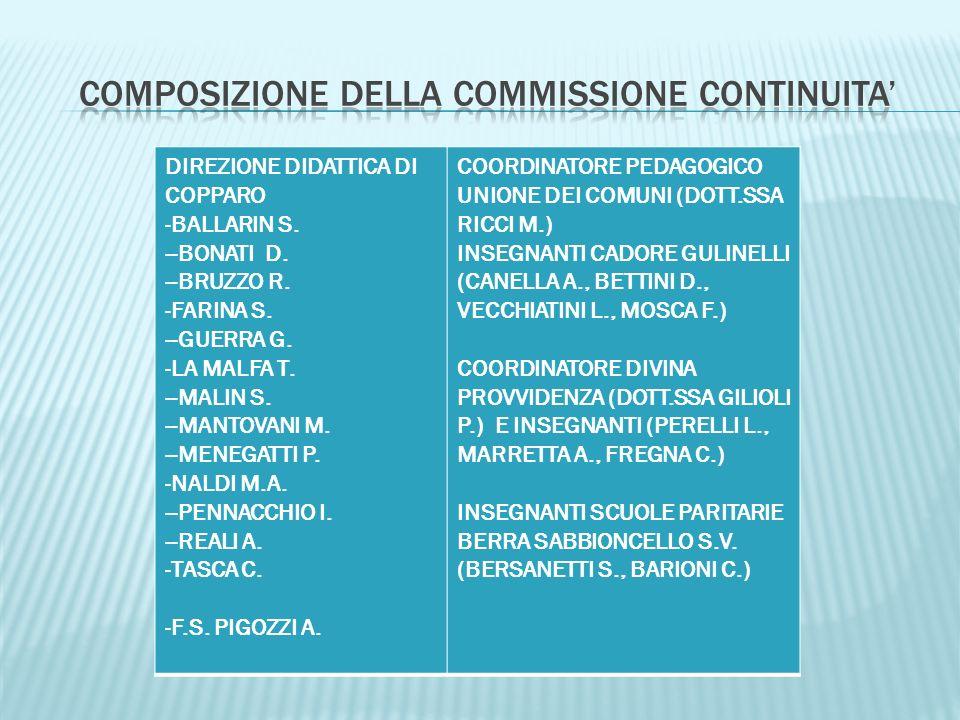 COMPOSIZIONE DELLA COMMISSIONE CONTINUITA'