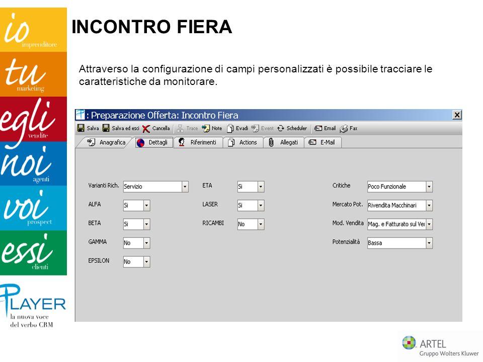 INCONTRO FIERA Attraverso la configurazione di campi personalizzati è possibile tracciare le caratteristiche da monitorare.