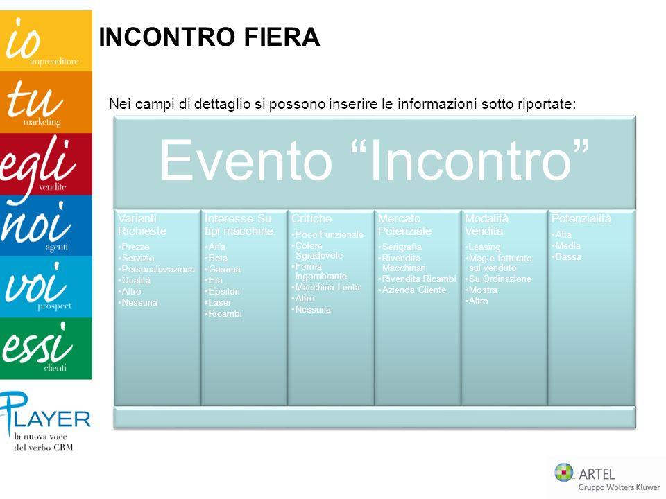 INCONTRO FIERA Nei campi di dettaglio si possono inserire le informazioni sotto riportate: Evento Incontro