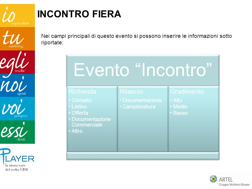 INCONTRO FIERA Nei campi principali di questo evento si possono inserire le informazioni sotto riportate:
