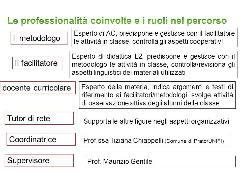 Le professionalità coinvolte e i ruoli nel percorso