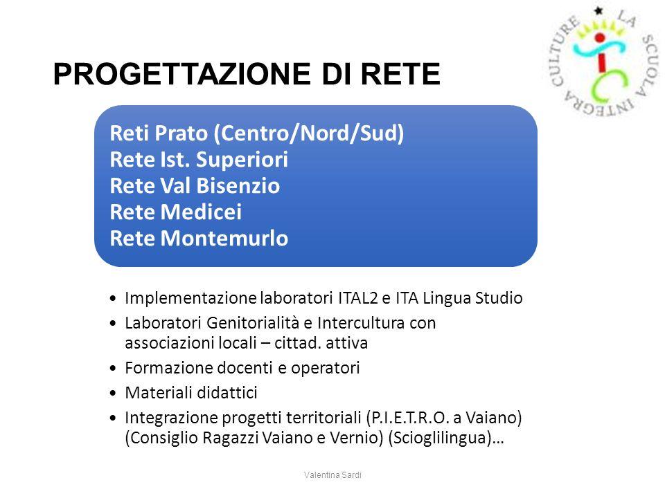 PROGETTAZIONE DI RETE Reti Prato (Centro/Nord/Sud) Rete Ist. Superiori Rete Val Bisenzio Rete Medicei Rete Montemurlo.