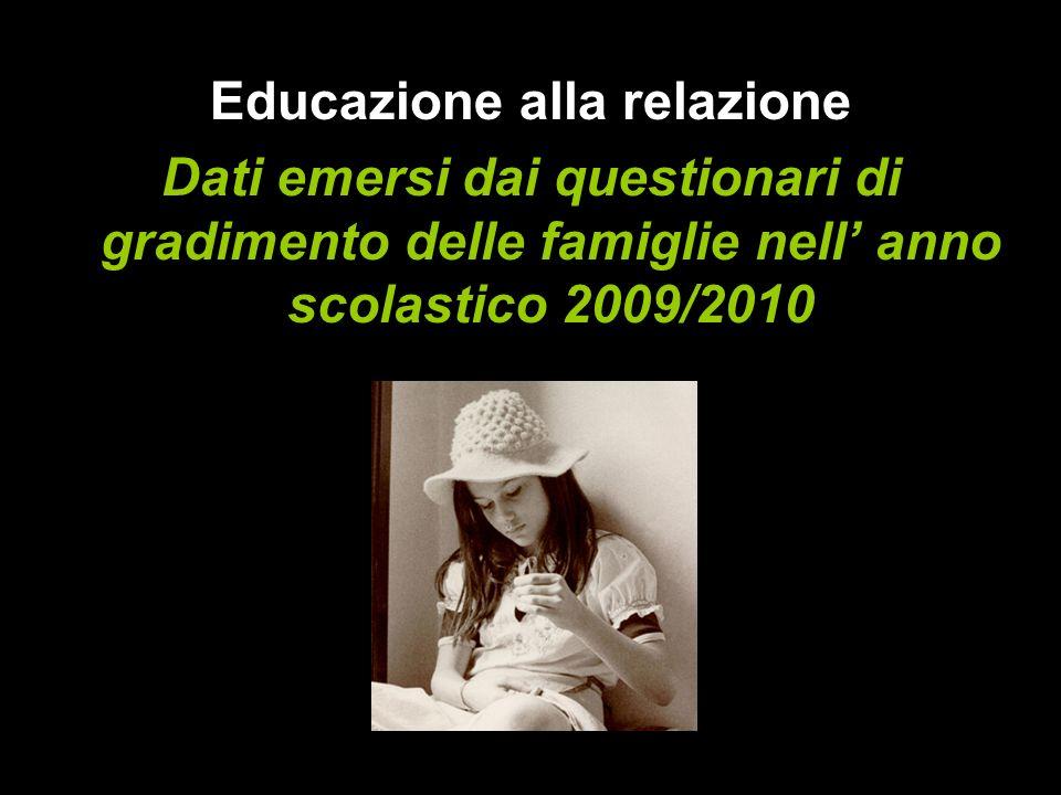Educazione alla relazione