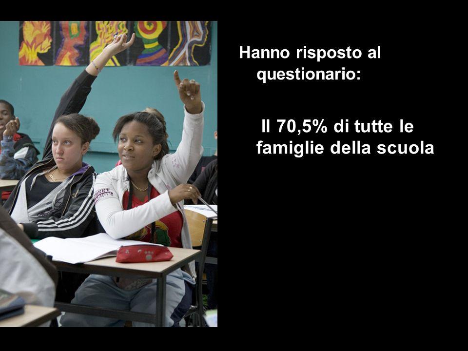 Il 70,5% di tutte le famiglie della scuola